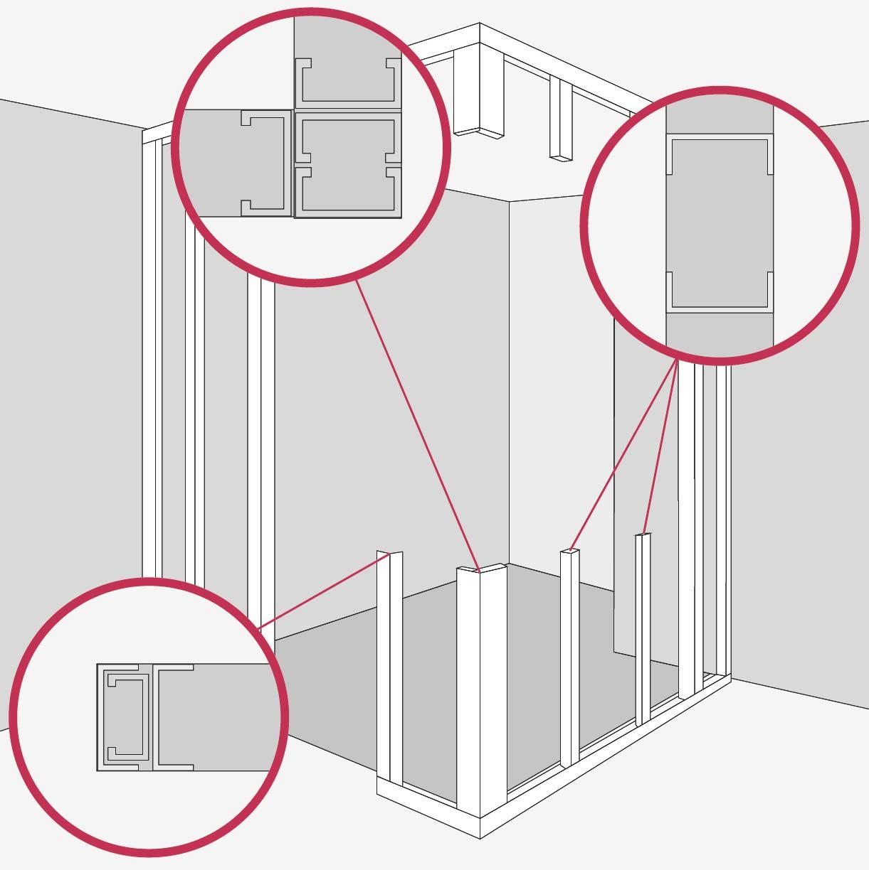 En el encuentro perpendicular de la estructura usaremos cuatro perfiles C; dos enfrentados y los otros opuestos hacia el lado correspondiente