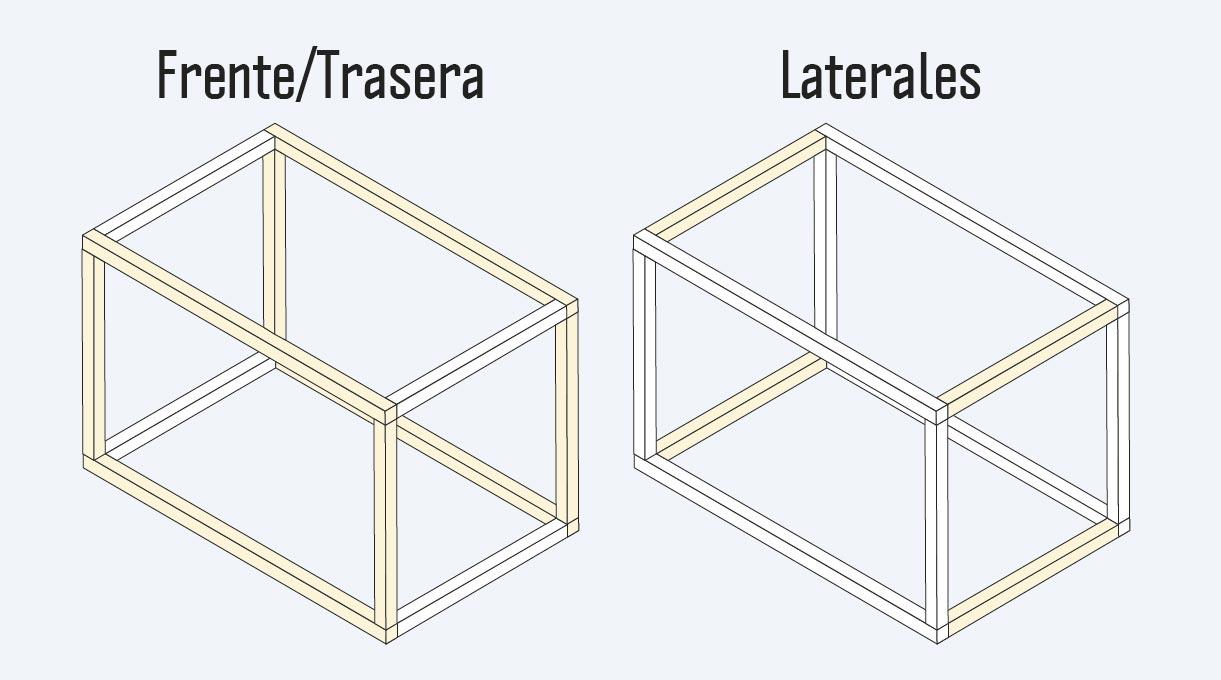 Cómo hacer un invernadero casero - estructura básica