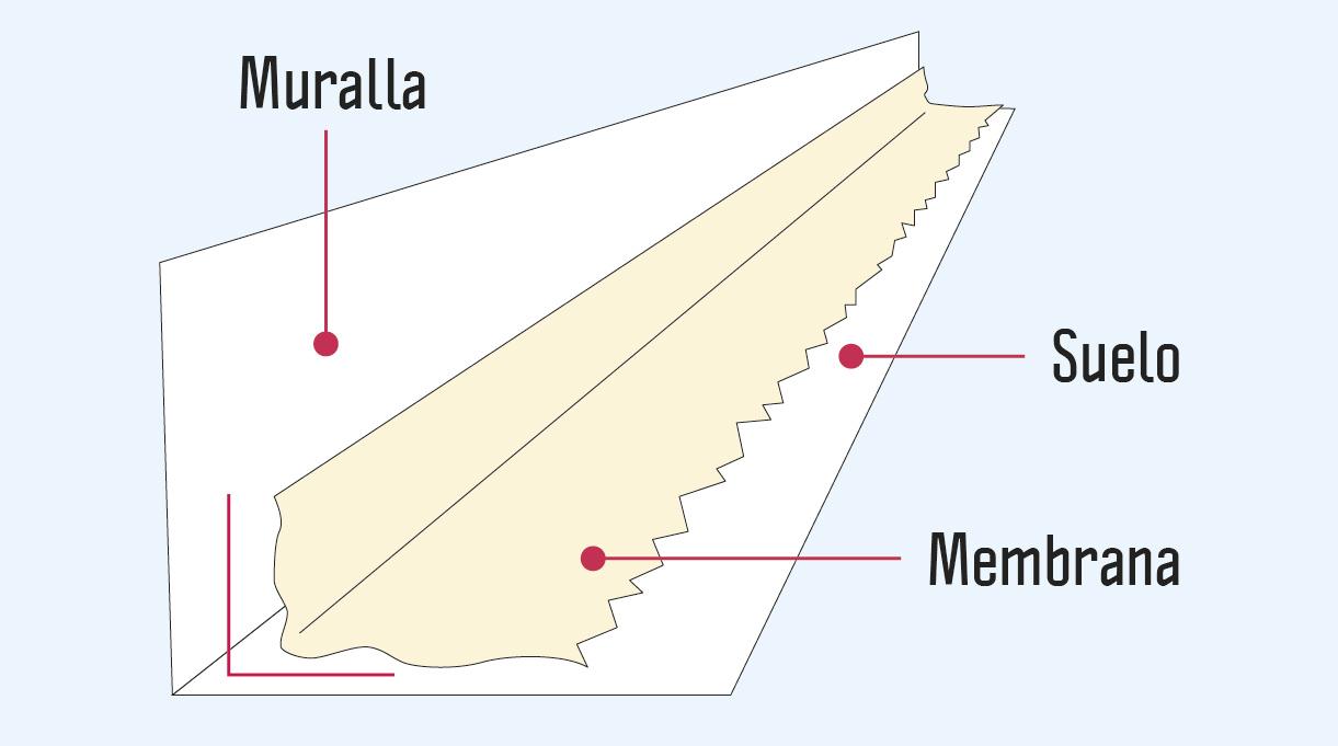 como impermeabilizar un muro - técnica para radier