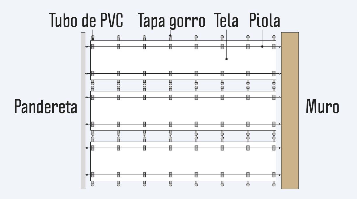 elementos para saber cómo hacer el toldo retráctil