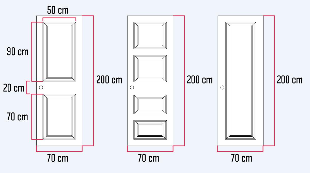 gráfico con las medidas de las molduras para decorar la puerta