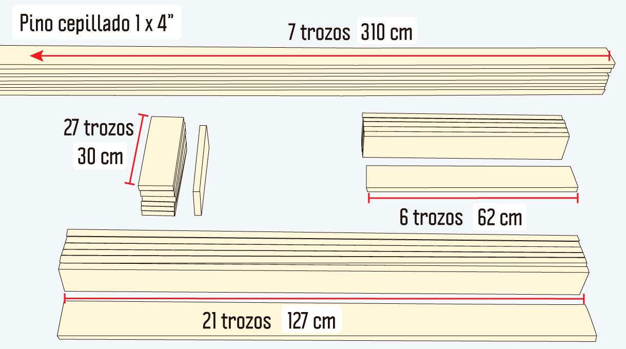 Cortes del revestimiento para el deck de madera