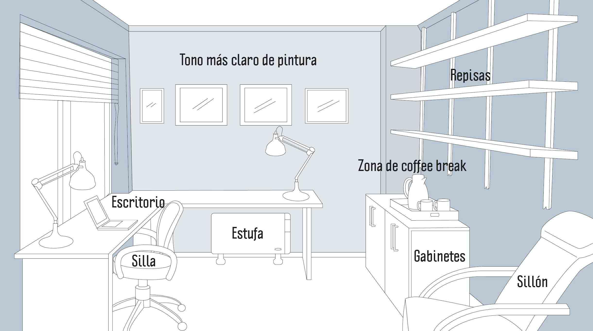 imagen del escritorio transformado en escritorio home office multifuncional