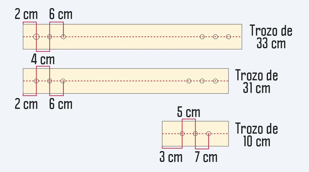 cortes y perforaciones del brazo articulado