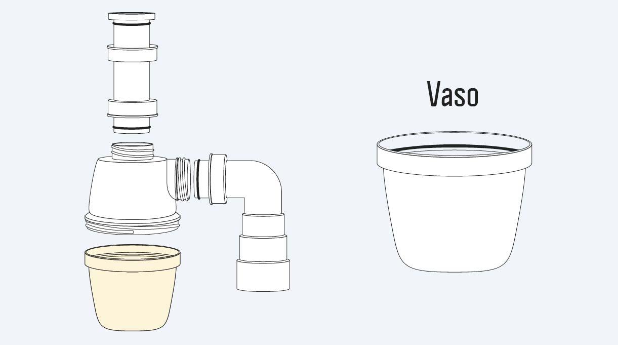 sifón y su vaso donde se juntan los sólidos que caen del lavaplatos