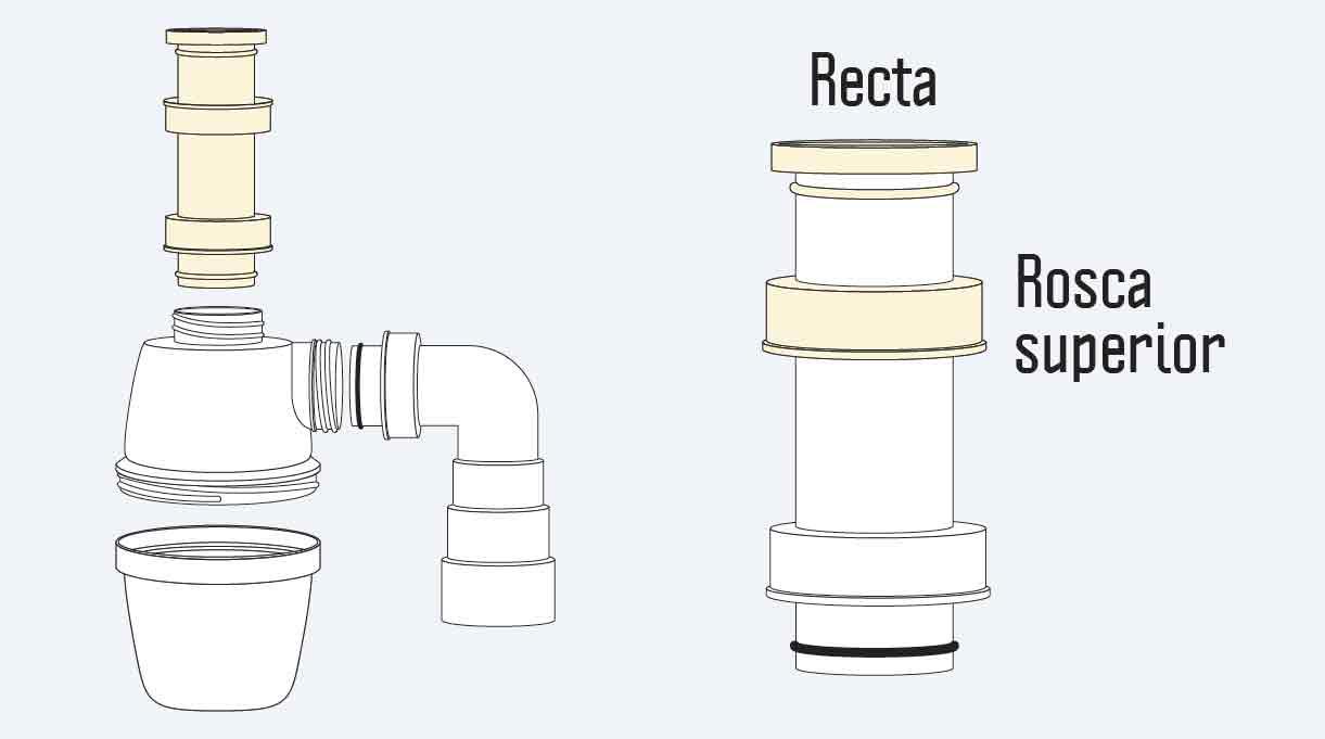 partes del sifón como la recta y la rosca superior