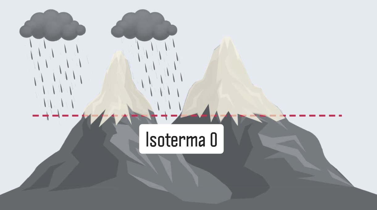 isoterma cero en la montaña con lluvia