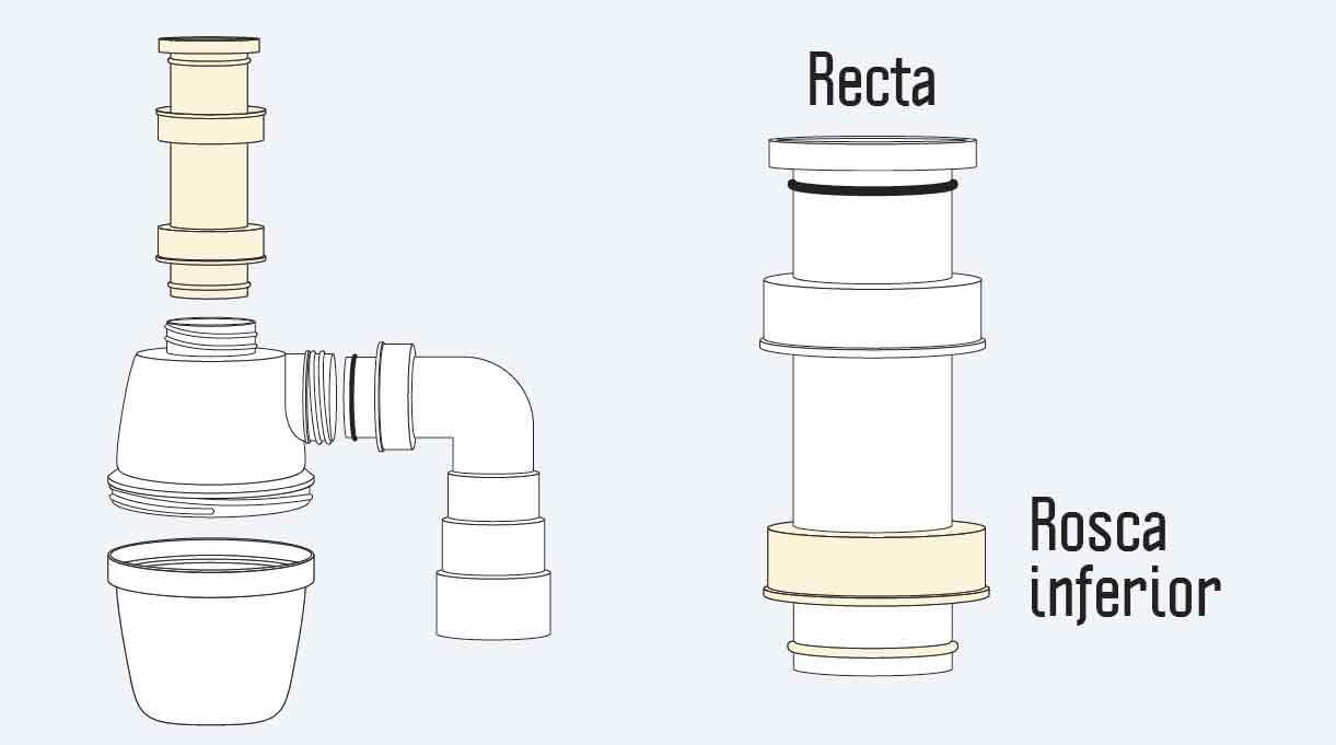 recta y rosca inferior de un sifón