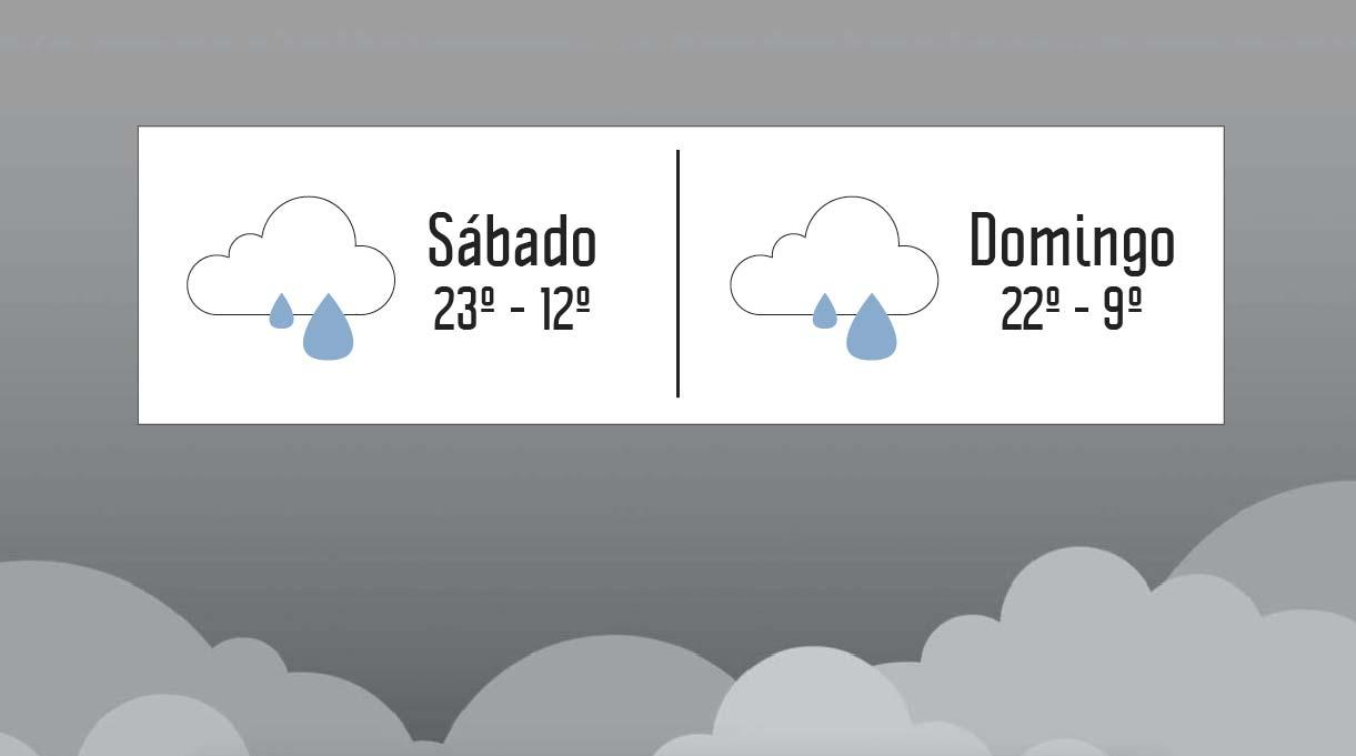 pronóstico del tiempo para sábado y domingo