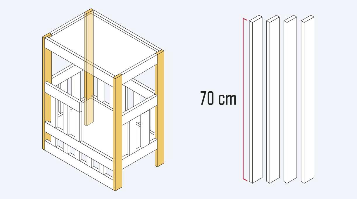 cortar la madera de 1 x 3 en 4 trozos de 70 cm que serán las patas del velador
