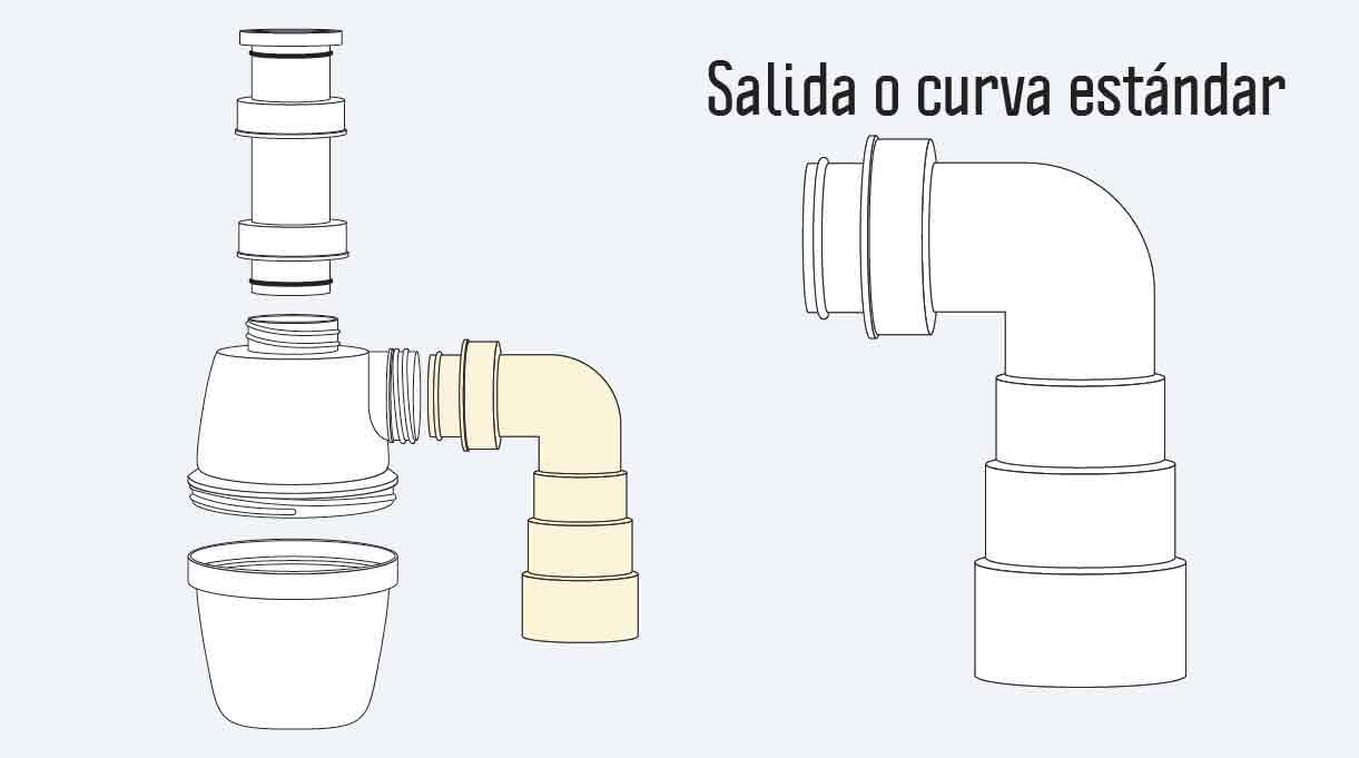 salida o curva estándar del sifón
