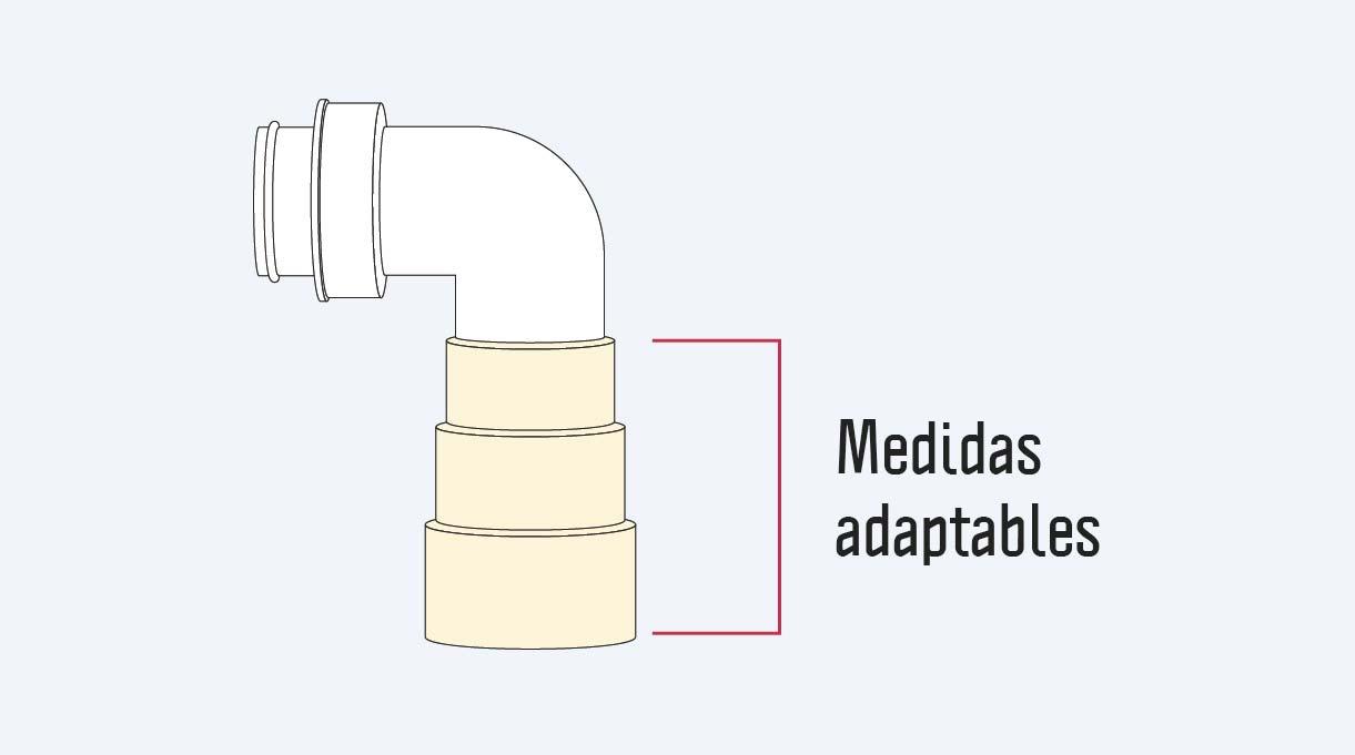 medidas adaptables de la salida o curva estándar del sifón