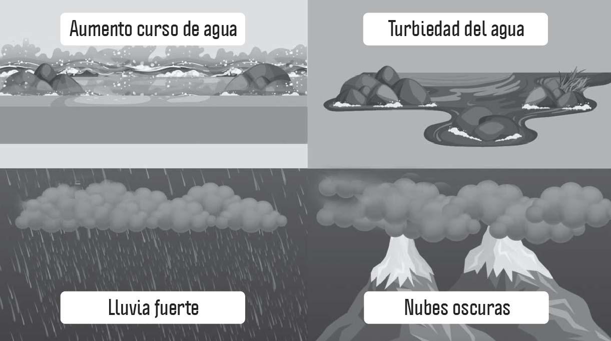 señales de peligro de un aluvión como luvia fuerte, nubes oscuras, turbiedad del agua y aumento del curso de agua