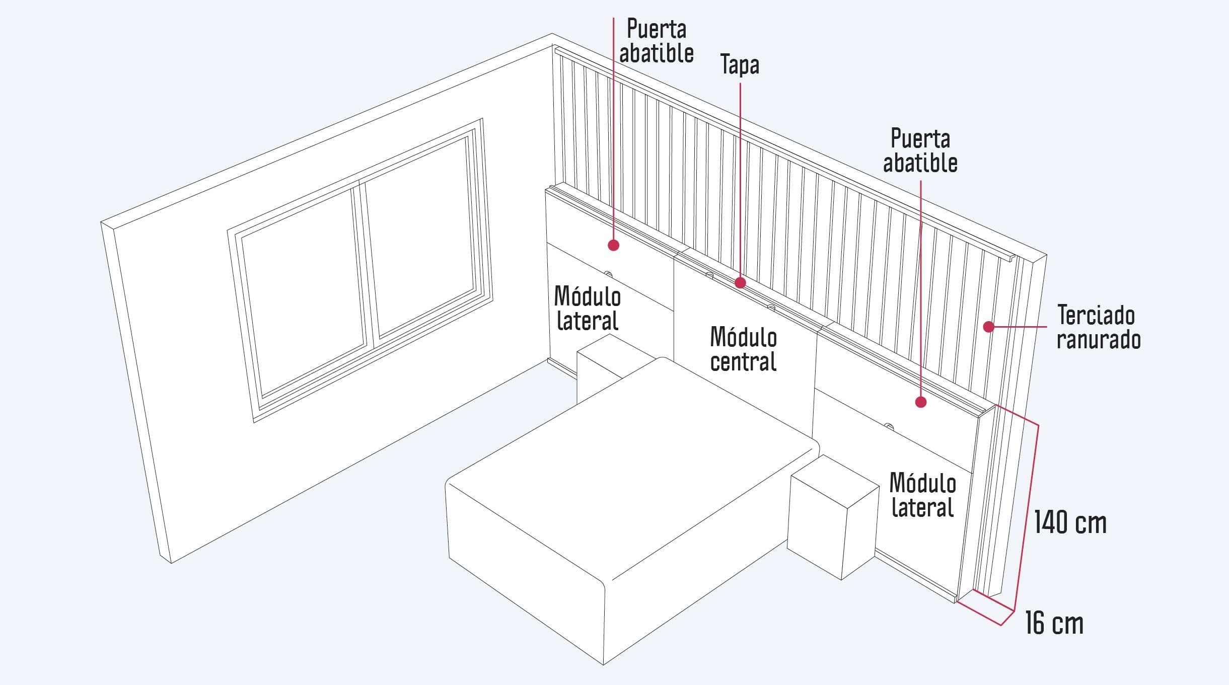 maxi respaldo para cama consta de dos módulos laterales, uno central, 2 puertas abatiles, una tapa y terciado ranurado instalado en la pared donde va fijado