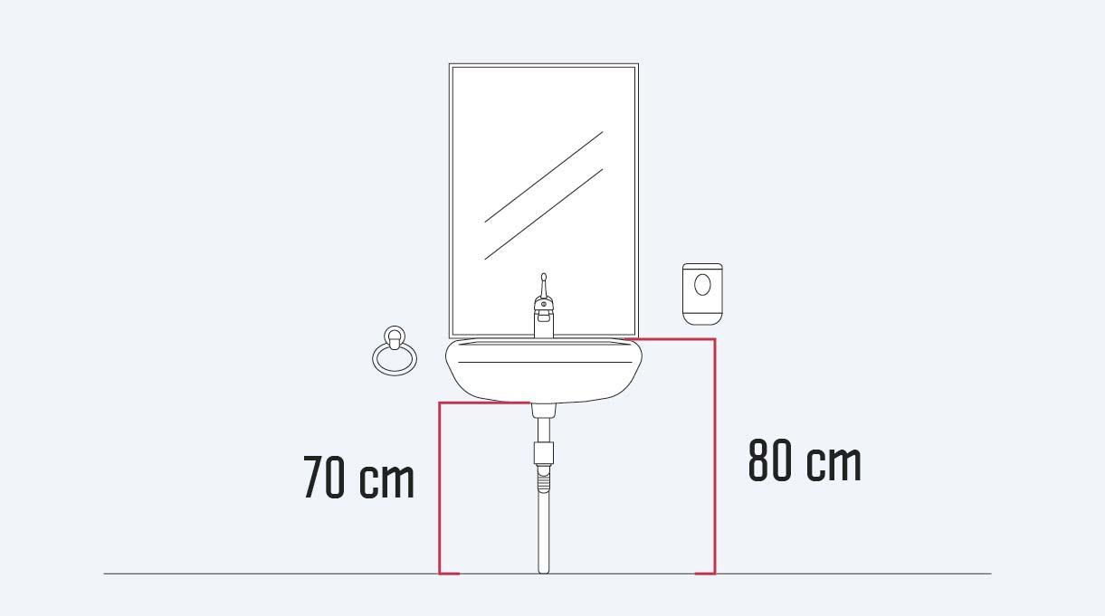 la altura del lavamanos es a 80 cm del suelo y dejar 70 cm libres entre el piso y la base del lavamanos con accesibilidad universal