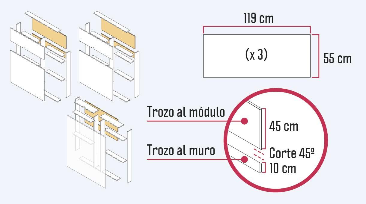 3 trozos de terciado de 15 mm de 55 x 119 cm de largo cortados en ángulo de 45°