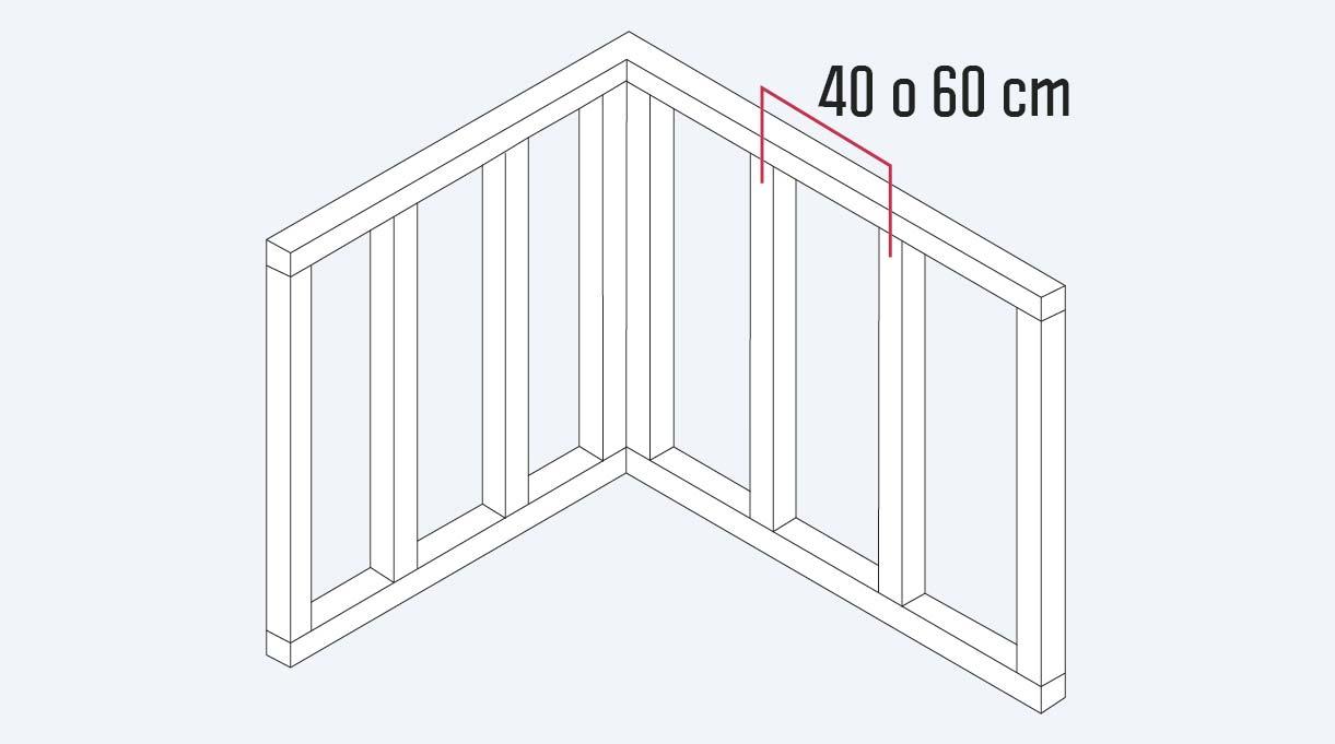 Los montantes o pies derechos de una tabiquería van cada 40 ó 60 cm