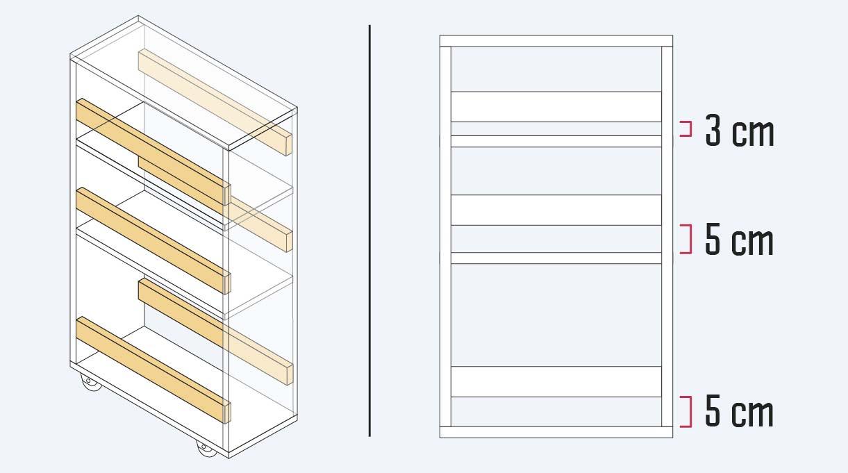 atornilla los laterales fijándolos a cada lado del mueble, es decir, 3 laterales por un lado y 3 por el otro. El primer lateral va a 3 cm sobre la repisa; el segundo y tercero a 5 cm